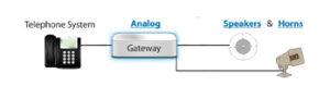 Paging Diagram Analog Talkback